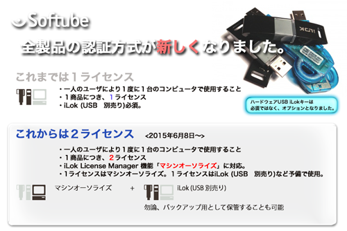 Softube_newlicense