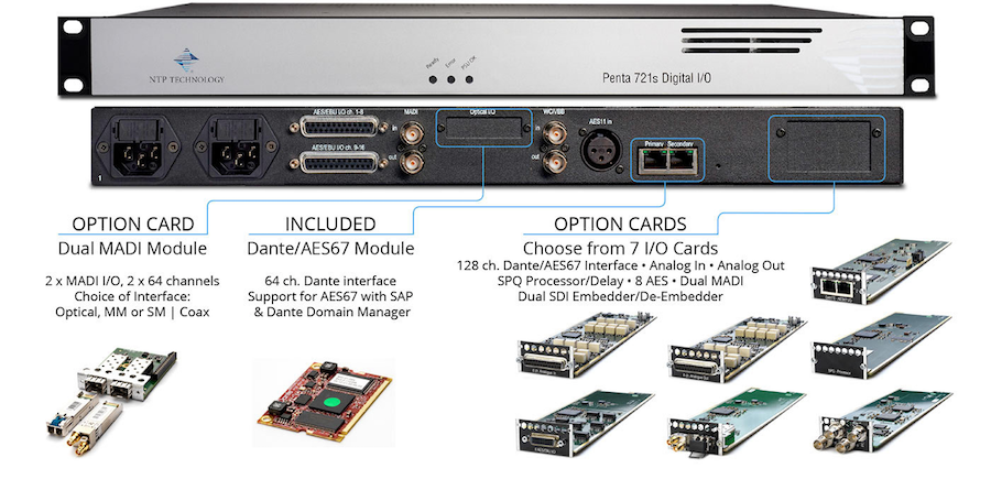 ntp-penta-721s-option-card.png